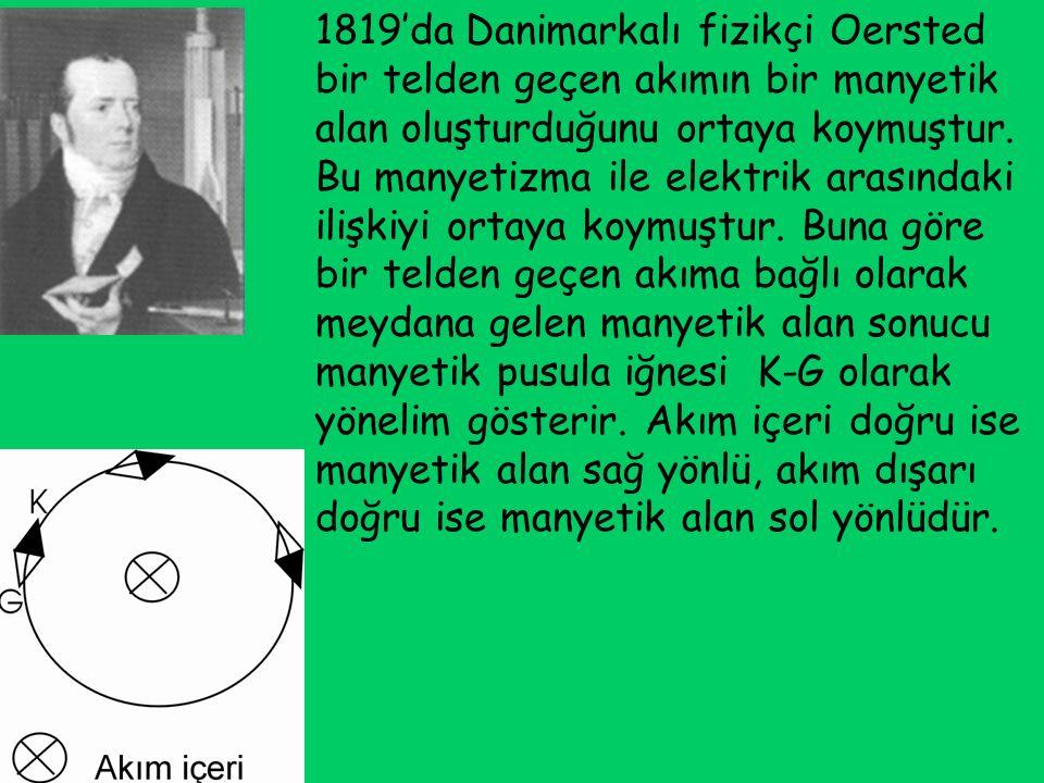 1819'da Danimarkalı fizikçi Oersted bir telden geçen akımın bir manyetik alan oluşturduğunu ortaya koymuştur. Bu manyetizma ile elektrik arasındaki il