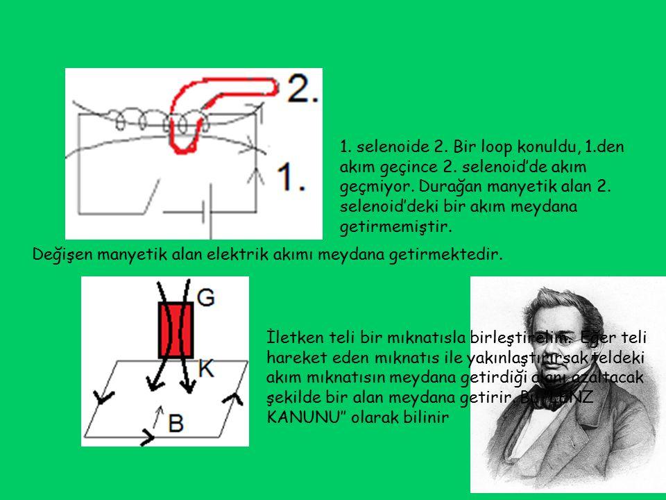 1. selenoide 2. Bir loop konuldu, 1.den akım geçince 2. selenoid'de akım geçmiyor. Durağan manyetik alan 2. selenoid'deki bir akım meydana getirmemişt