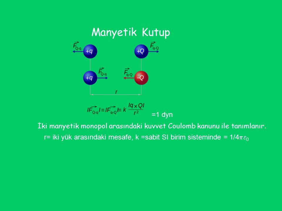 Manyetik Kutup İki manyetik monopol arasındaki kuvvet Coulomb kanunu ile tanımlanır. =1 dyn r= iki yük arasındaki mesafe, k =sabit SI birim sisteminde