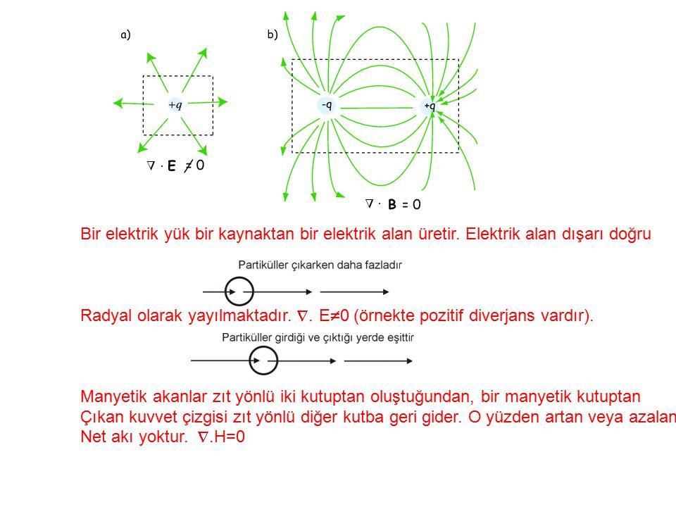 Bir elektrik yük bir kaynaktan bir elektrik alan üretir. Elektrik alan dışarı doğru Radyal olarak yayılmaktadır. . E  0 (örnekte pozitif diverjans v