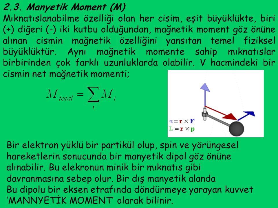 2.3. Manyetik Moment (M) Mıknatıslanabilme özelliği olan her cisim, eşit büyüklükte, biri (+) diğeri (-) iki kutbu olduğundan, mağnetik moment göz önü