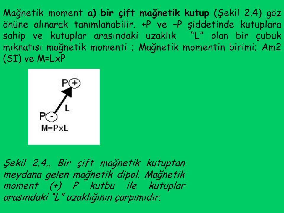 Mağnetik moment a) bir çift mağnetik kutup (Şekil 2.4) göz önüne alınarak tanımlanabilir. +P ve –P şiddetinde kutuplara sahip ve kutuplar arasındaki u