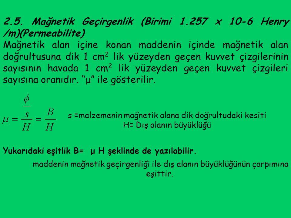 2.5. Mağnetik Geçirgenlik (Birimi 1.257 x 10-6 Henry /m)(Permeabilite) Mağnetik alan içine konan maddenin içinde mağnetik alan doğrultusuna dik 1 cm 2