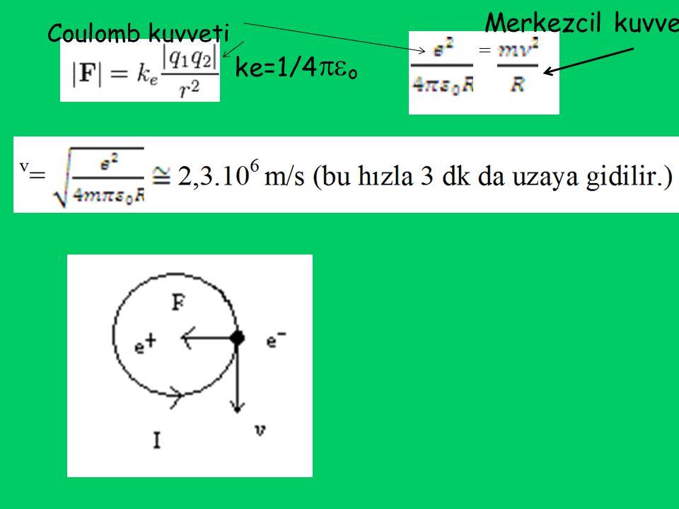 ke=1/4  o Coulomb kuvveti Merkezcil kuvvet