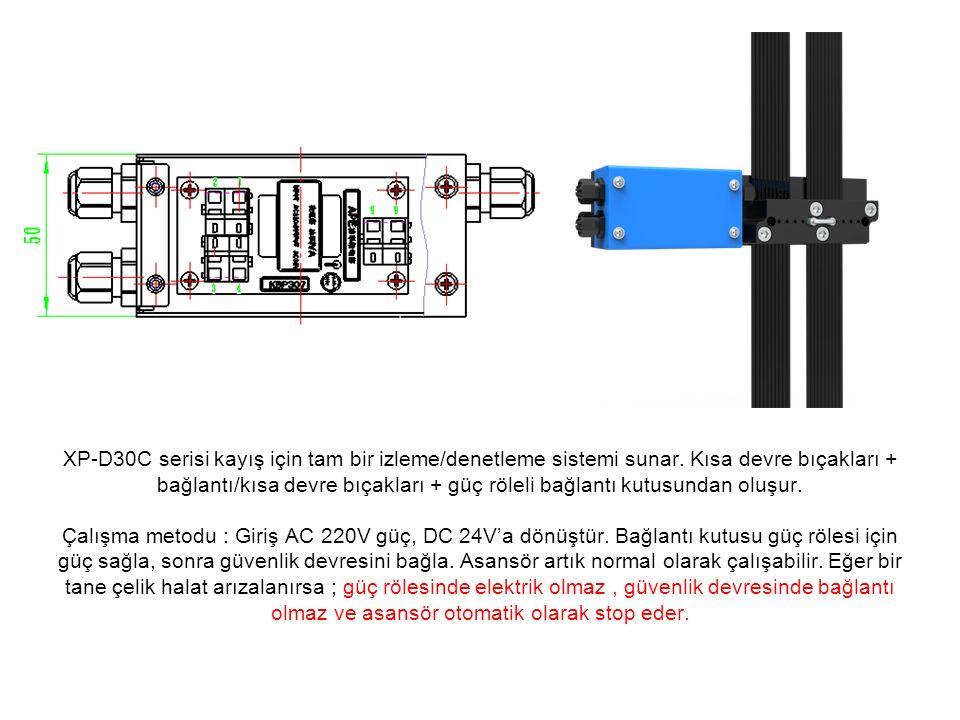 XP-D30C serisi kayış için tam bir izleme/denetleme sistemi sunar.