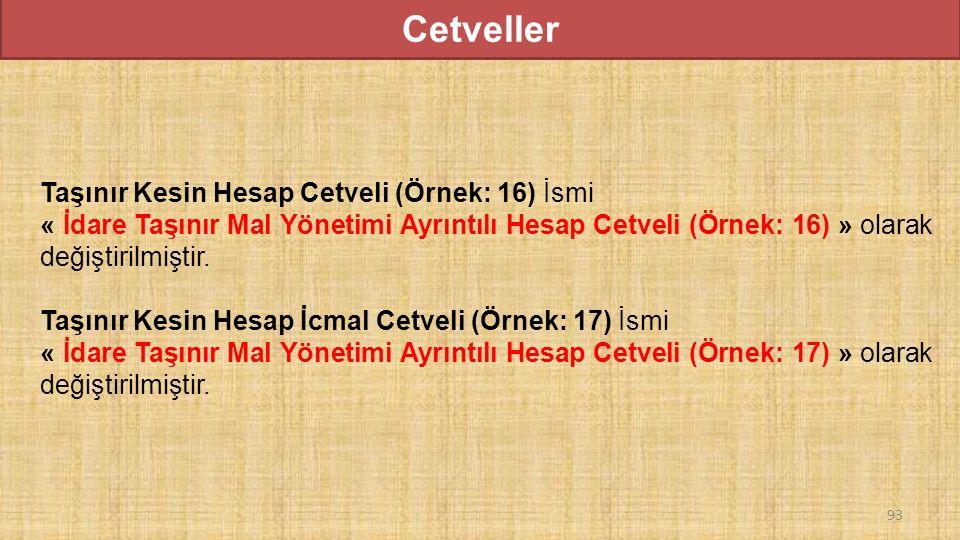 Cetveller Taşınır Kesin Hesap Cetveli (Örnek: 16) İsmi « İdare Taşınır Mal Yönetimi Ayrıntılı Hesap Cetveli (Örnek: 16) » olarak değiştirilmiştir.