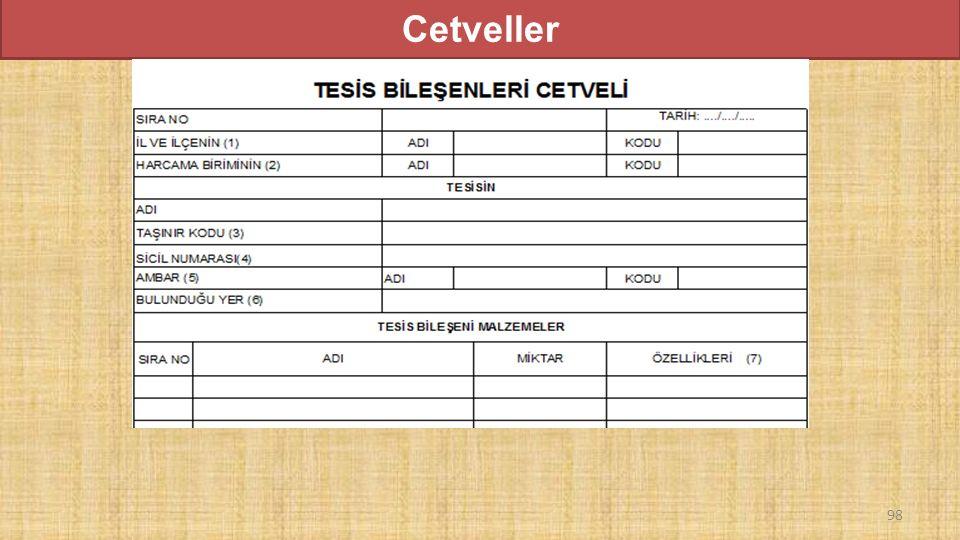 Cetveller 98
