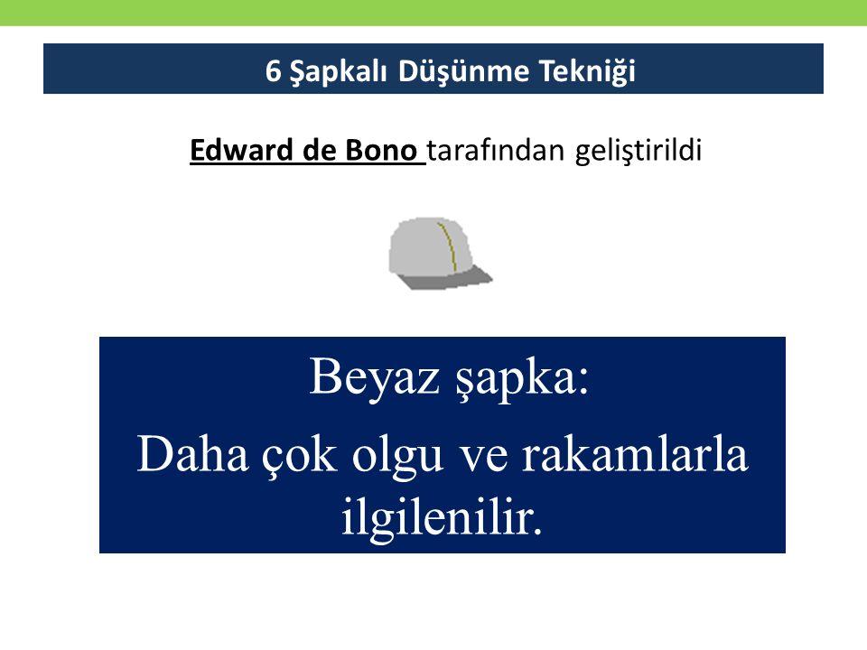 Beyaz şapka: Daha çok olgu ve rakamlarla ilgilenilir. 6 Şapkalı Düşünme Tekniği Edward de Bono tarafından geliştirildi