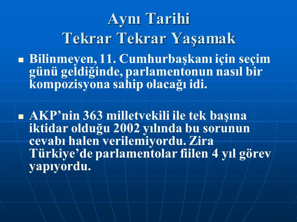Aynı Tarihi Tekrar Tekrar Yaşamak Bilinmeyen, 11. Cumhurbaşkanı için seçim günü geldiğinde, parlamentonun nasıl bir kompozisyona sahip olacağı idi. AK