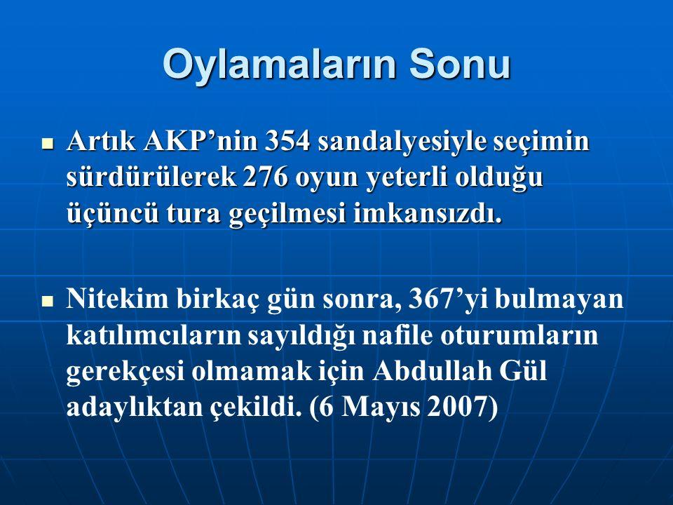 Oylamaların Sonu Artık AKP'nin 354 sandalyesiyle seçimin sürdürülerek 276 oyun yeterli olduğu üçüncü tura geçilmesi imkansızdı. Artık AKP'nin 354 sand