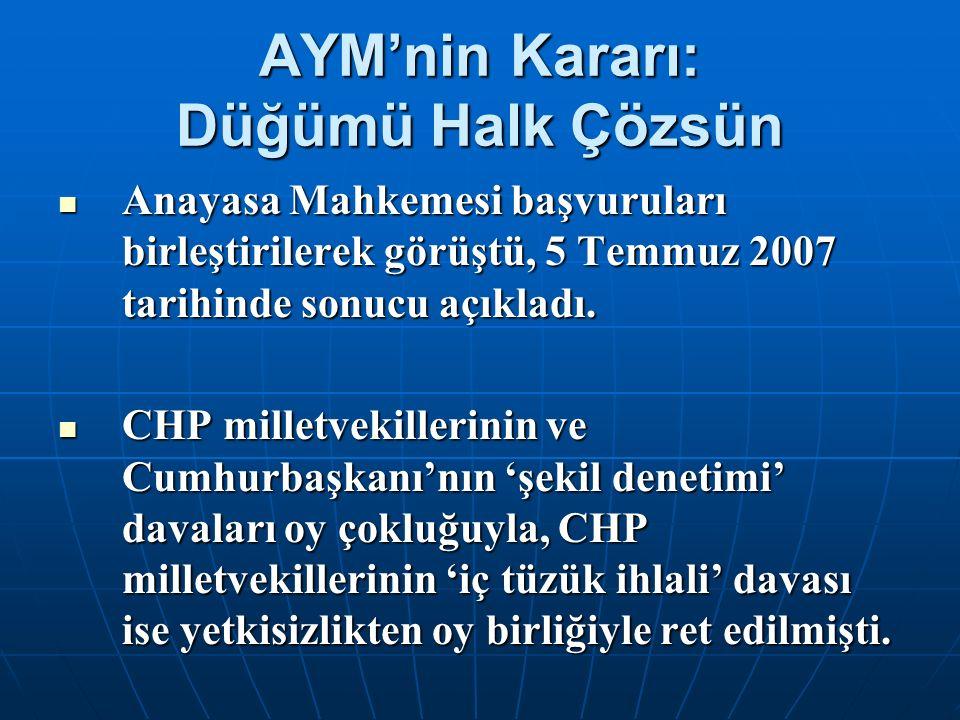 AYM'nin Kararı: Düğümü Halk Çözsün Anayasa Mahkemesi başvuruları birleştirilerek görüştü, 5 Temmuz 2007 tarihinde sonucu açıkladı. Anayasa Mahkemesi b