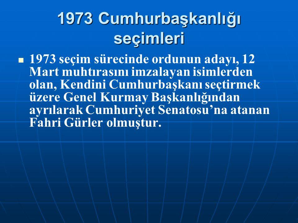 1973 Cumhurbaşkanlığı seçimleri 1973 seçim sürecinde ordunun adayı, 12 Mart muhtırasını imzalayan isimlerden olan, Kendini Cumhurbaşkanı seçtirmek üzere Genel Kurmay Başkanlığından ayrılarak Cumhuriyet Senatosu'na atanan Fahri Gürler olmuştur.
