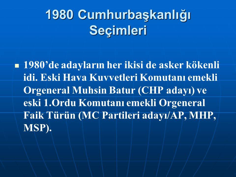 1980 Cumhurbaşkanlığı Seçimleri 1980'de adayların her ikisi de asker kökenli idi. Eski Hava Kuvvetleri Komutanı emekli Orgeneral Muhsin Batur (CHP ada