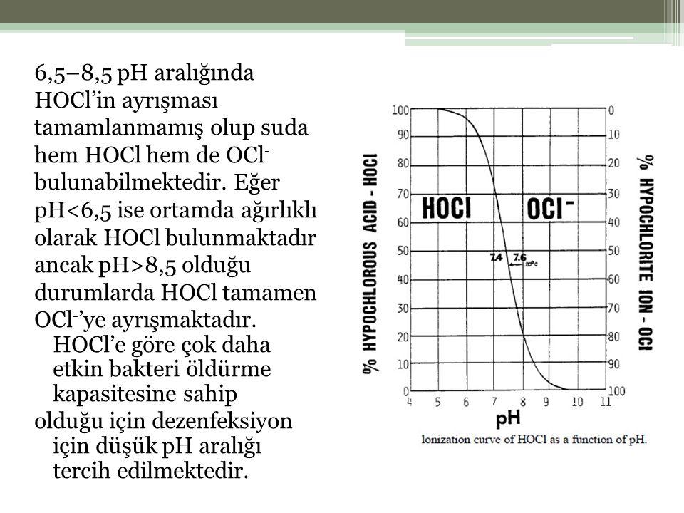 6,5–8,5 pH aralığında HOCl'in ayrışması tamamlanmamış olup suda hem HOCl hem de OCl - bulunabilmektedir.