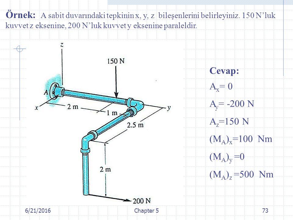 6/21/2016Chapter 573 Örnek: A sabit duvarındaki tepkinin x, y, z bileşenlerini belirleyiniz. 150 N'luk kuvvet z eksenine, 200 N'luk kuvvet y eksenine