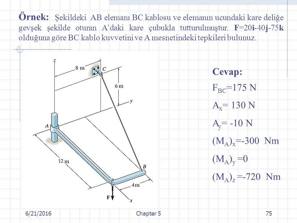 6/21/2016Chapter 575 Örnek: Şekildeki AB elemanı BC kablosu ve elemanın ucundaki kare deliğe gevşek şekilde oturan A'daki kare çubukla tutturulmuştur.
