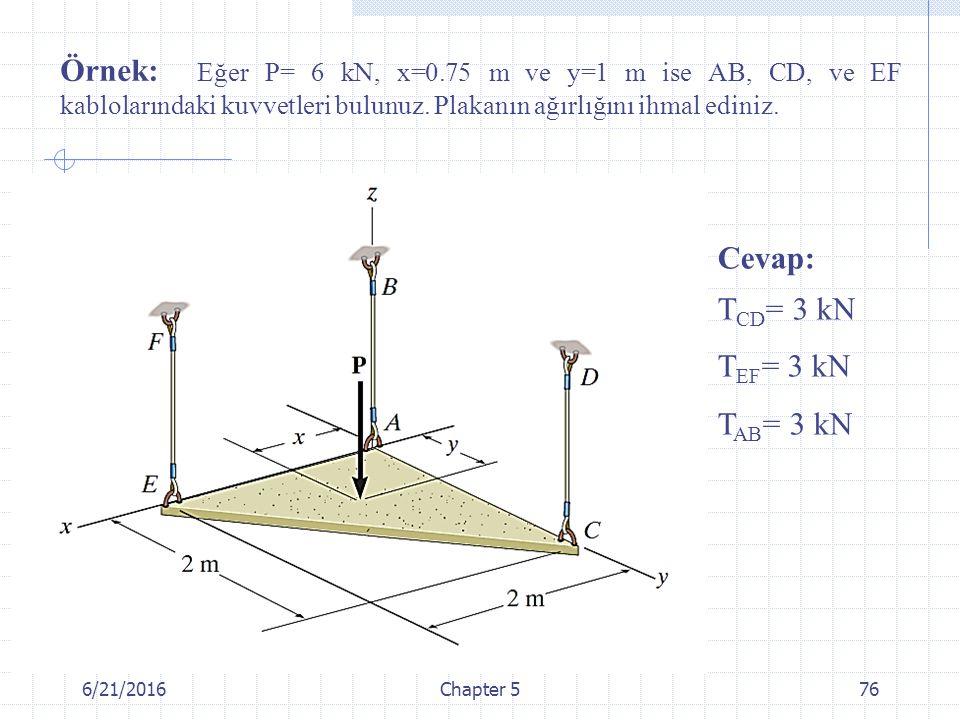 6/21/2016Chapter 576 Örnek: Eğer P= 6 kN, x=0.75 m ve y=1 m ise AB, CD, ve EF kablolarındaki kuvvetleri bulunuz. Plakanın ağırlığını ihmal ediniz. Cev