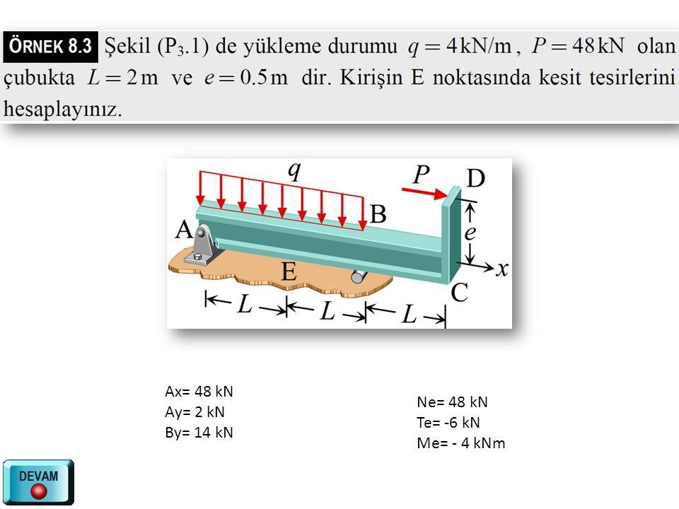 Ax= 48 kN Ay= 2 kN By= 14 kN Ne= 48 kN Te= -6 kN Me= - 4 kNm