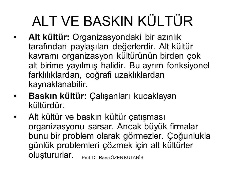 Prof.Dr. Rana ÖZEN KUTANİS Ö.K.