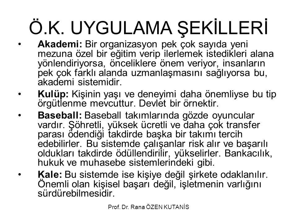 Prof. Dr. Rana ÖZEN KUTANİS Ö.K.
