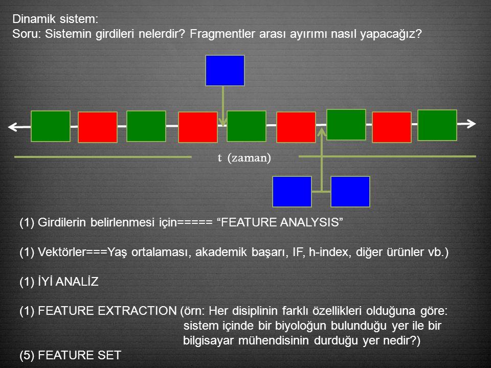t (zaman) Dinamik sistem: Soru: Sistemin girdileri nelerdir.