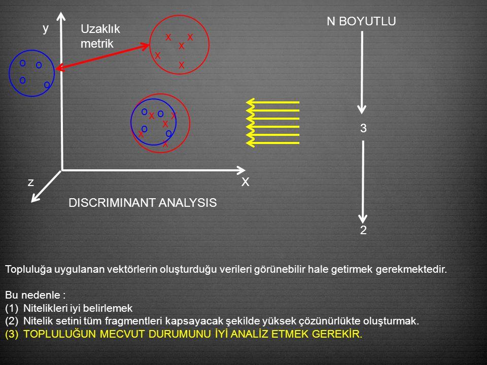 X y z x x x x x o o o o Uzaklık metrik N BOYUTLU 3 2 x x x x x o o o o Topluluğa uygulanan vektörlerin oluşturduğu verileri görünebilir hale getirmek gerekmektedir.