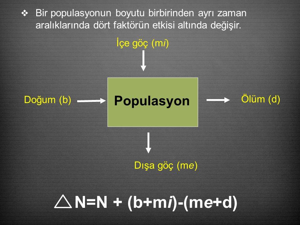  Bir populasyonun boyutu birbirinden ayrı zaman aralıklarında dört faktörün etkisi altında değişir.