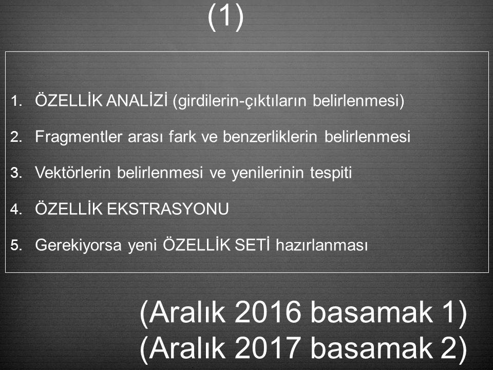 1. ÖZELLİK ANALİZİ (girdilerin-çıktıların belirlenmesi) 2.