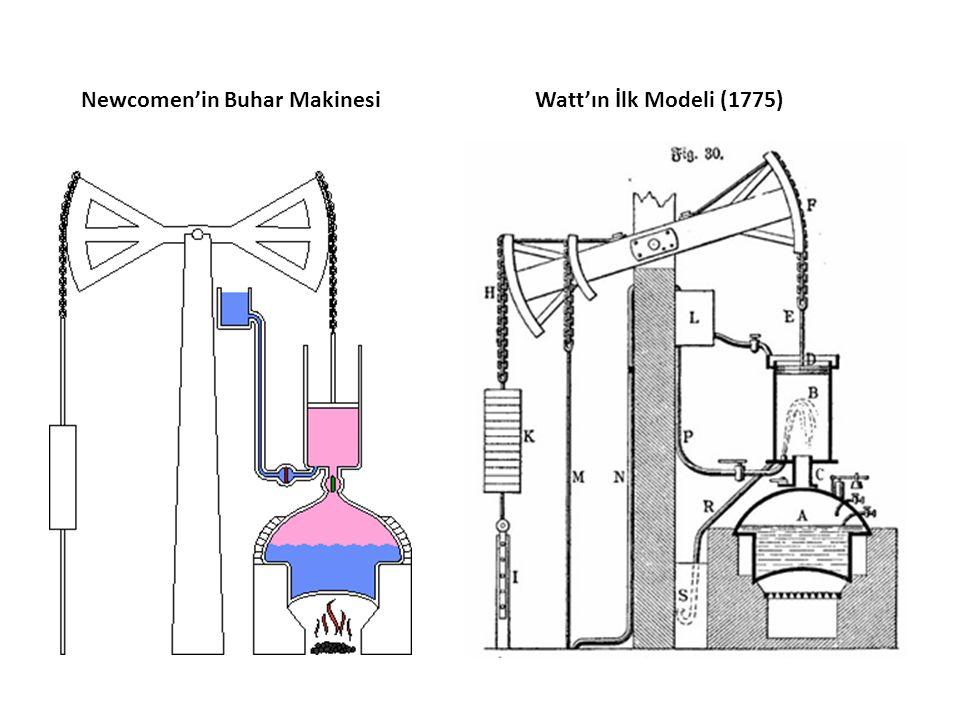 Newcomen'in Buhar MakinesiWatt'ın İlk Modeli (1775)