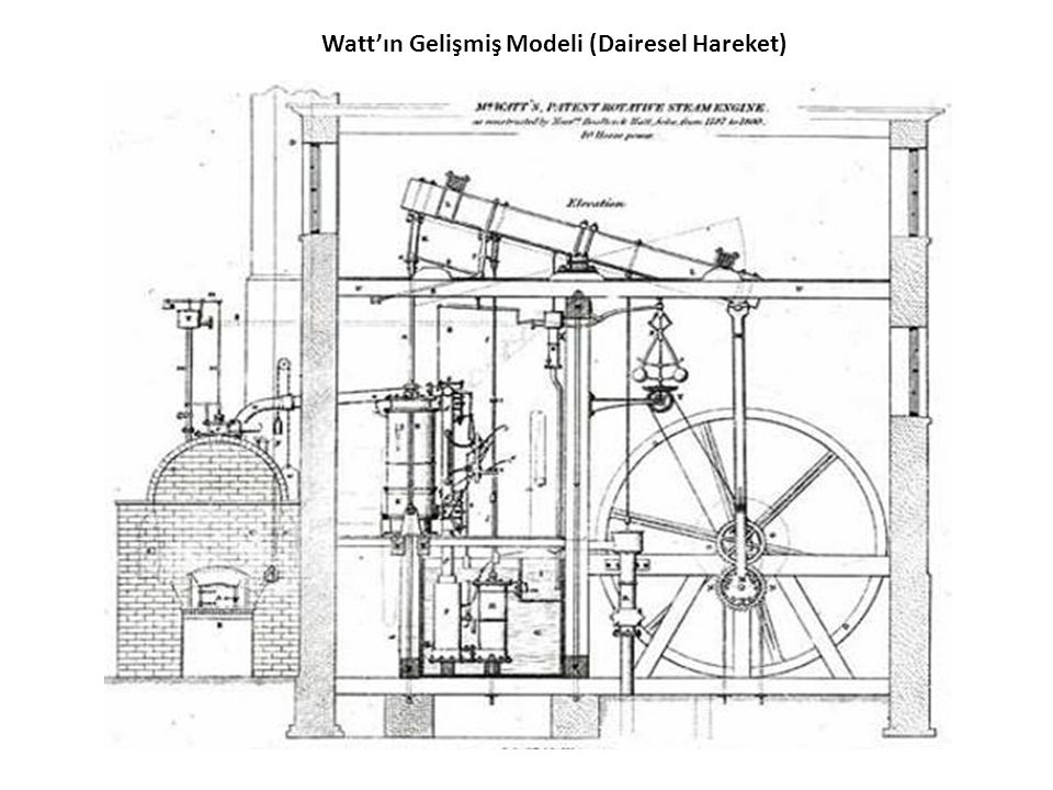 Watt'ın Gelişmiş Modeli (Dairesel Hareket)