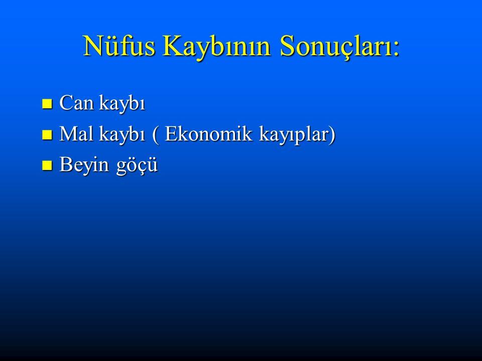 Türkiye'de Nüfusun Özellikleri: Yaş Grubu Toplam nüfus içindeki oran ( ) 0 –14 0 –14 36,2 36,2 15 – 64 15 – 64 59,7 59,7 65 ve üzeri 65 ve üzeri 4,1 4