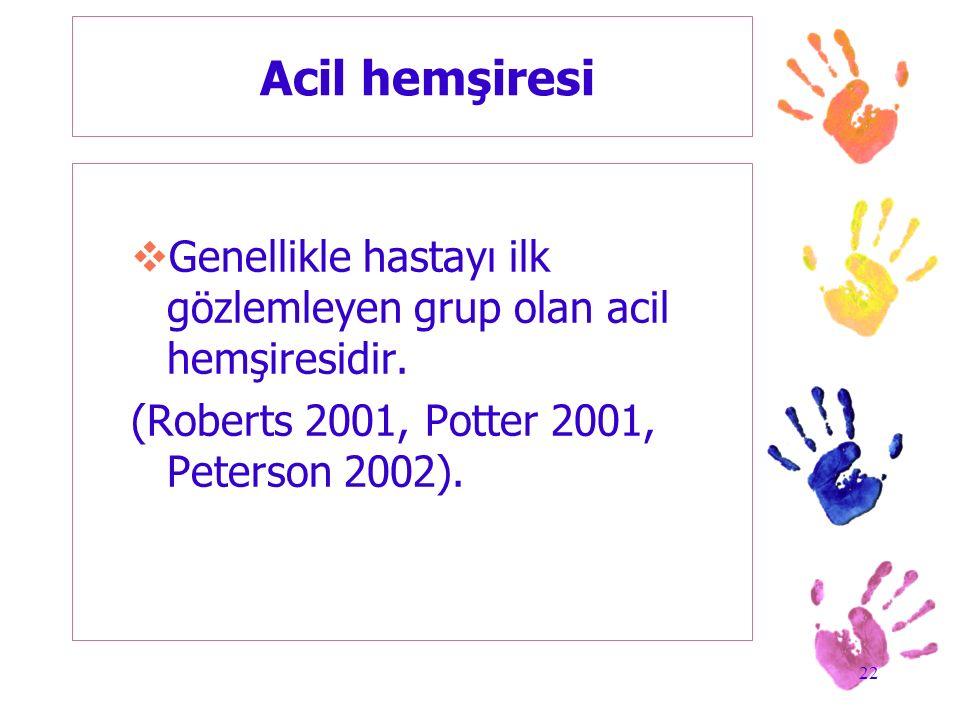 22 Acil hemşiresi  Genellikle hastayı ilk gözlemleyen grup olan acil hemşiresidir. (Roberts 2001, Potter 2001, Peterson 2002).