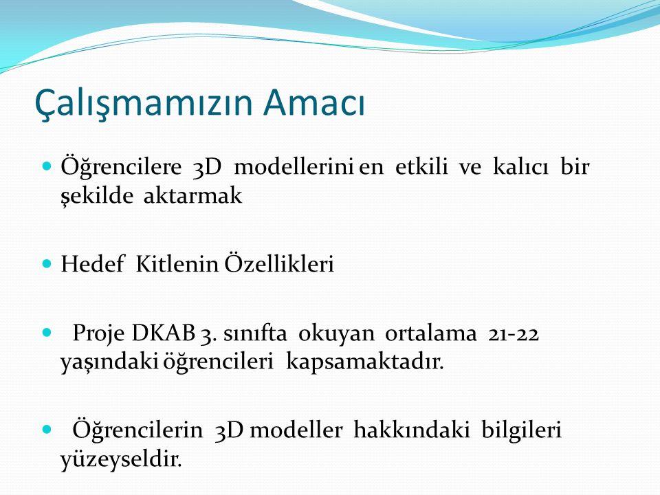 Çalışmamızın Amacı Öğrencilere 3D modellerini en etkili ve kalıcı bir şekilde aktarmak Hedef Kitlenin Özellikleri Proje DKAB 3. sınıfta okuyan ortalam