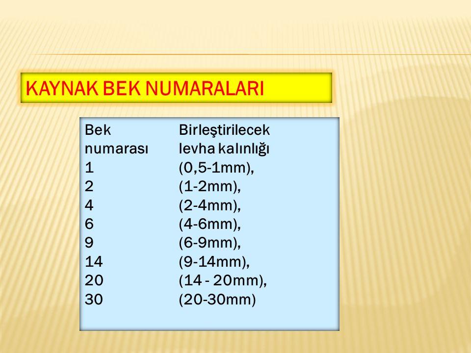 Bek Birleştirilecek numarası levha kalınlığı 1 (0,5-1mm), 2 (1-2mm), 4 (2-4mm), 6 (4-6mm), 9 (6-9mm), 14 (9-14mm), 20 (14 - 20mm), 30 (20-30mm) KAYNAK