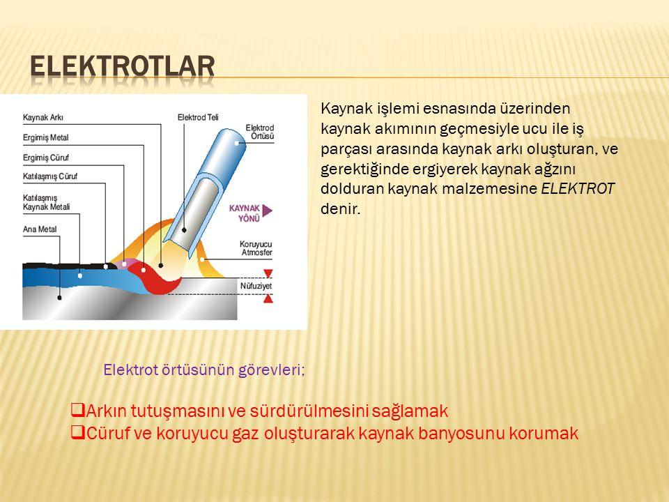 Elektrot örtüsünün görevleri;  Arkın tutuşmasını ve sürdürülmesini sağlamak  Cüruf ve koruyucu gaz oluşturarak kaynak banyosunu korumak Kaynak işlem