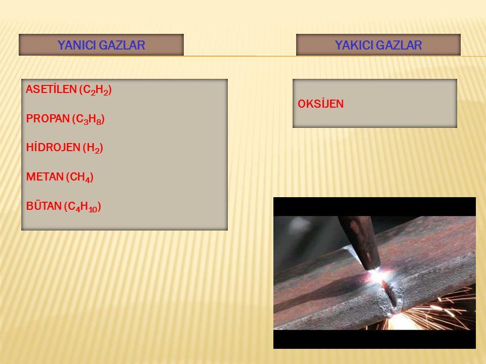 YANICI GAZLARYAKICI GAZLAR ASETİLEN (C 2 H 2 ) PROPAN (C 3 H 8 ) HİDROJEN (H 2 ) METAN (CH 4 ) BÜTAN (C 4 H 10 ) OKSİJEN