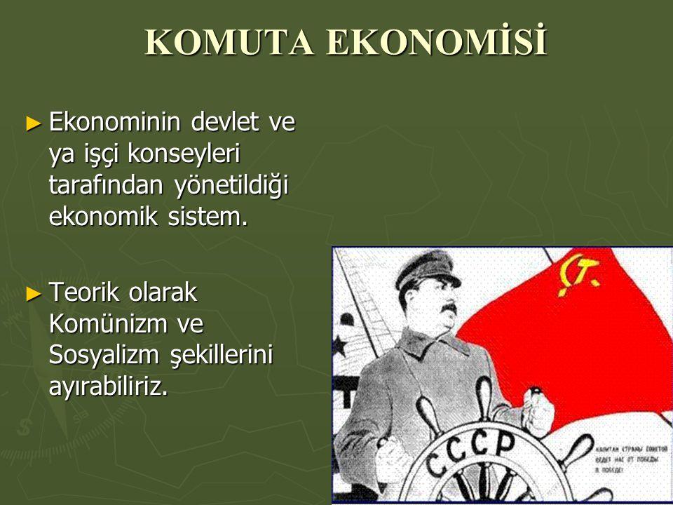 TEMEL SORUNUN ÇÖZÜMÜ ŞEKLİNE GÖRE EKONOMİK SİSTEMLER KOMUTA EKONOMİSİ LİBERAL EKONOMİ Komünizm Sosyalizm Karma Ekonomik Sistem Kapitalizm