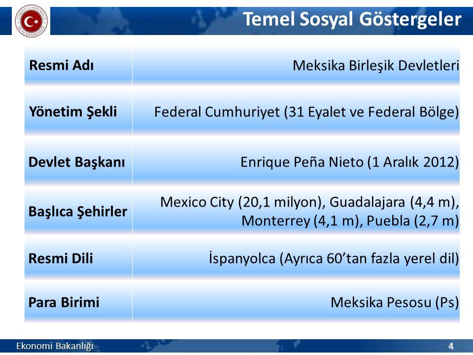 Resmi Adı Meksika Birleşik Devletleri Yönetim Şekli Federal Cumhuriyet (31 Eyalet ve Federal Bölge) Devlet BaşkanıEnrique Peña Nieto (1 Aralık 2012) B