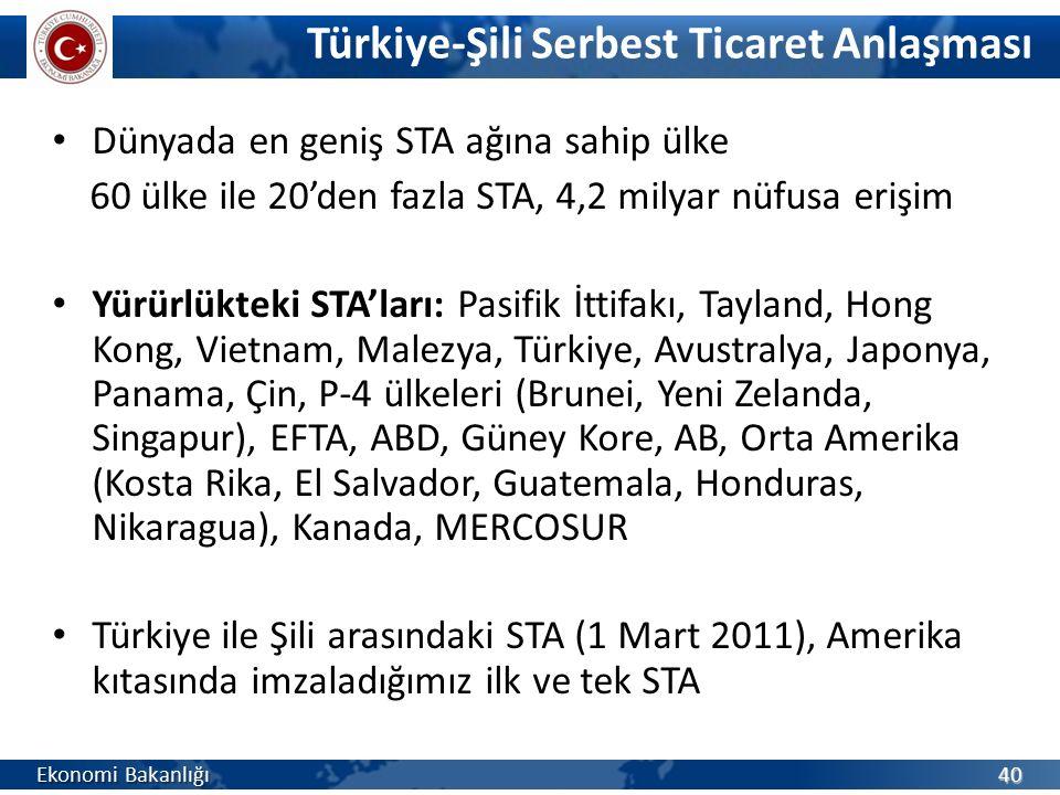 Dünyada en geniş STA ağına sahip ülke 60 ülke ile 20'den fazla STA, 4,2 milyar nüfusa erişim Yürürlükteki STA'ları: Pasifik İttifakı, Tayland, Hong Ko