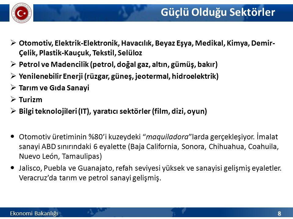 Türkiye'nin Şili'den İthalatı (milyon $) Ekonomi Bakanlığı 39 GTİP Ü r ü n Adı 201320142015 Tüm Ürünler 405,9363,3282,6 7403Rafine edilmiş bakır ve bakır alaşımları (ham)307,9242,7186,7 2834Nitritler; nitratlar14,918,521,1 0802Diğer kabuklu meyveler (taze/kurutulmuş) (kabuksuz)17,616,216,3 1504Balıkların veya deniz memelilerinin katı ve sıvı yağları18,513,412,9 2836Karbonat; peroksikarbonat; ticari amonyum karbonat7,68,87,3 4412Kontrplaklar, kaplamalı levha vb lamine edilmiş ağaçlar4,210,96,3 1209Ekim amacıyla kullanılan tohum, meyve ve sporlar6,06,75,8 4703Sodalı veya sülfatlı kimyasal odun hamuru6,012,55,3 7108Altın (işlenmemiş veya yarı işlenmiş)06,23,1 2204Taze üzüm şarabı ve üzüm şırası1,31,61,4 7801İşlenmemiş kurşun01,71,3 3808Haşarat öldürücü, dezenfekte edici, zararlıları yok ediciler1,61,21,3 1605Hazırlanmış/konserve kabuklu hayvanlar, yumuşakçalar vd0,41,01,3 0307Yumuşakçalar (canlı/dondurulmuş, kurutulmuş, tuzlanmış )0,30,41,0 2825Hidrazin ve hidroksilamin, bunların anorganik tuzları1,41,11,0