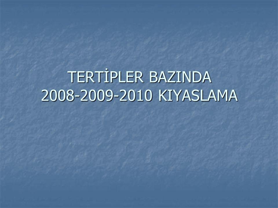 TERTİPLER BAZINDA 2008-2009-2010 KIYASLAMA