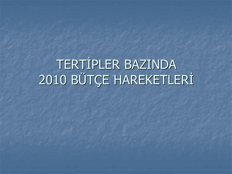 TERTİPLER BAZINDA 2010 BÜTÇE HAREKETLERİ