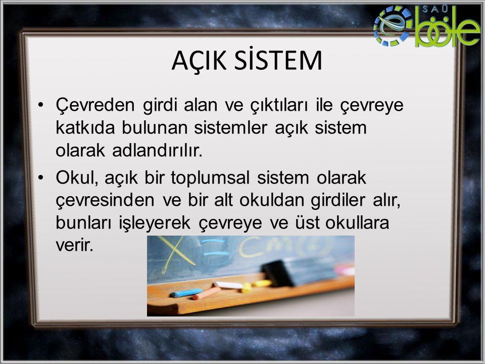 AÇIK SİSTEM Çevreden girdi alan ve çıktıları ile çevreye katkıda bulunan sistemler açık sistem olarak adlandırılır.