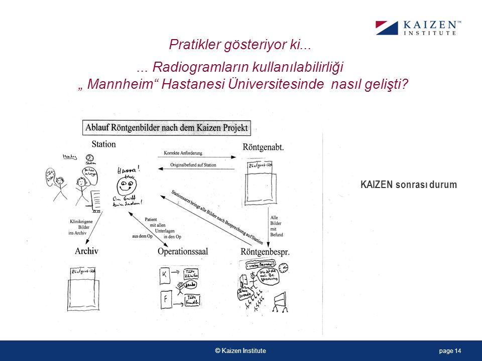 © Kaizen Institute KAIZEN sonrası durum Pratikler gösteriyor ki......