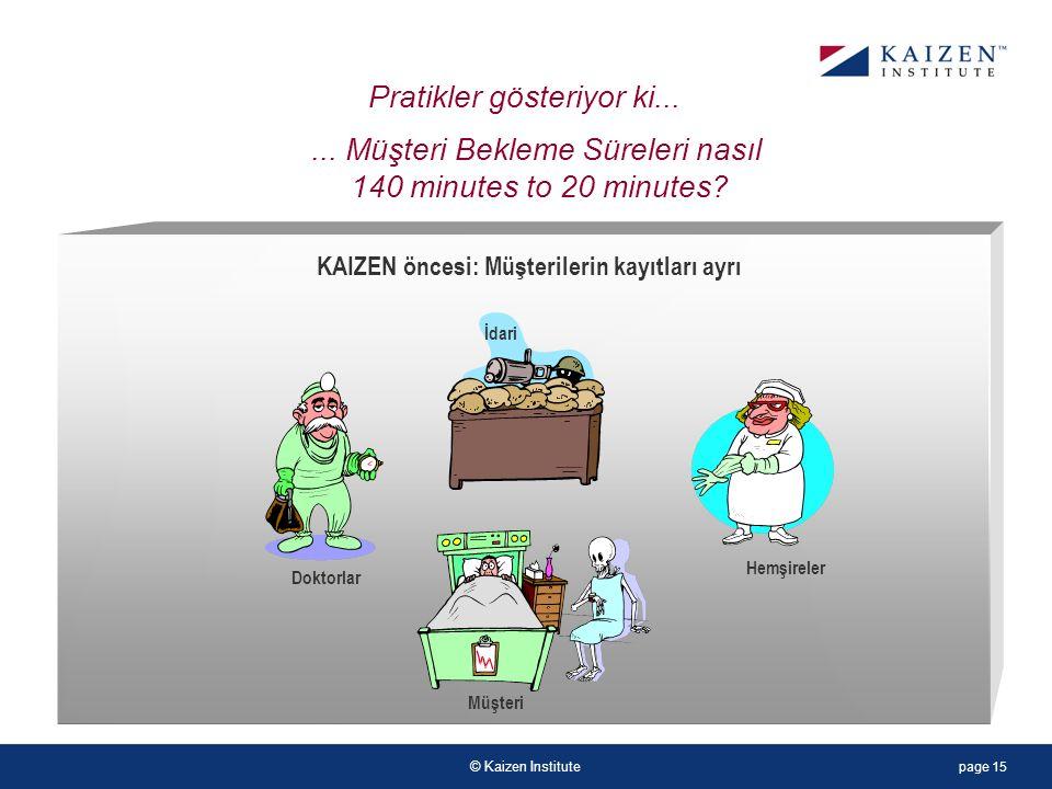 © Kaizen Institute KAIZEN öncesi: Müşterilerin kayıtları ayrı Doktorlar İdari Hemşireler Müşteri Pratikler gösteriyor ki......