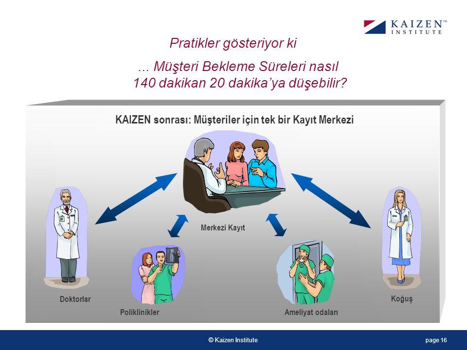 © Kaizen Institute KAIZEN sonrası: Müşteriler için tek bir Kayıt Merkezi Doktorlar Poliklinikler Merkezi Kayıt Koğuş Ameliyat odaları Pratikler gösteriyor ki...