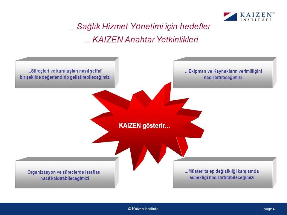 © Kaizen Institute...Müşteri talep değişikliği karşısında esnekliği nasıl artırabileceğimizi KAIZEN gösterir......Süreçleri ve kuruluşları nasıl şeffaf bir şekilde değerlendirip geliştirebileceğimizi Organizasyon ve süreçlerde israfları nasıl kaldırabileceğimizi..