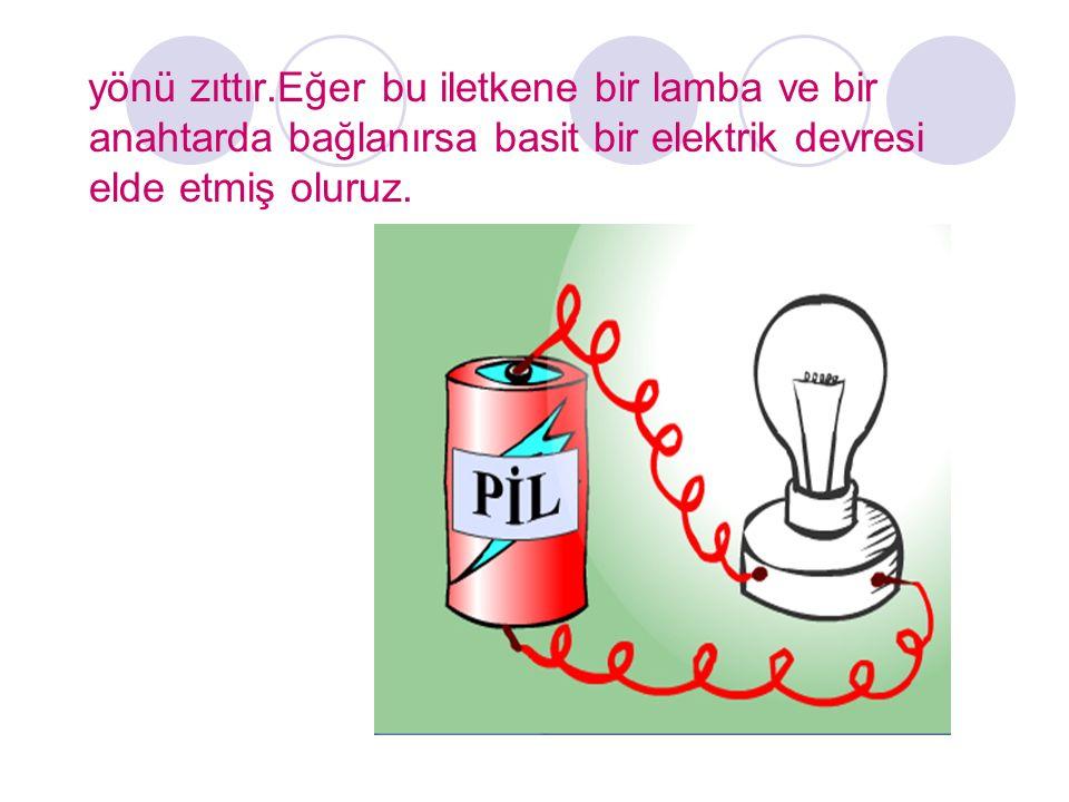 ELEKTRİK AKIMININ YÖNÜ Bir elektrik devresindeki elektrik akımının yönünü bulmak için pilin kutuplarına bakmamız yeterlidir.Aşağıdaki devre şemasında da görüldüğü gibi pilin devre içindeki gösterimindeki uzun olan yani (+)kutuptan,kısa olan yani (-)kutba doğrudur.Devredeki akımı ampermetre ölçer.