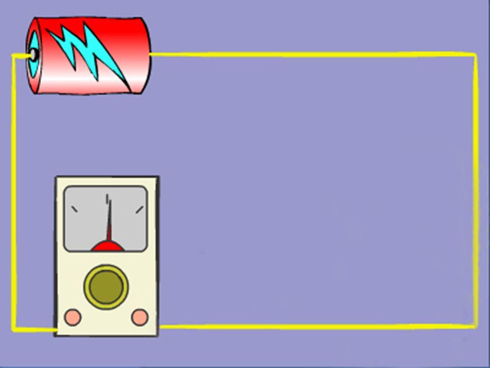 VOLTMETRE Voltmetre,devrenin uçları arasındaki potansiyel farkı ölçer.Voltmetrenin iç direnci çok büyük olduğundan değeri sonsuz kabul edilir.Direncin değeri çok büyük olduğundan dolayı voltmetre üzerinden akım geçmez.Voltmetre devreye paralel bağlanır.Birimi volt tur.Kısaca V ile gösterilir.