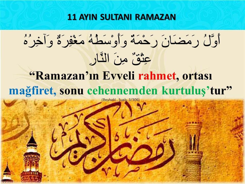 """11 AYIN SULTANI RAMAZAN أَوَّلُ رَمَضَانَ رَحْمَةٌ وَأَوْسَطُهُ مَغْفِرَةٌ وَآخِرُهُ عِتْقٌ مِنَ النَّارِ """"Ramazan'ın Evveli rahmet, ortası mağfiret,"""
